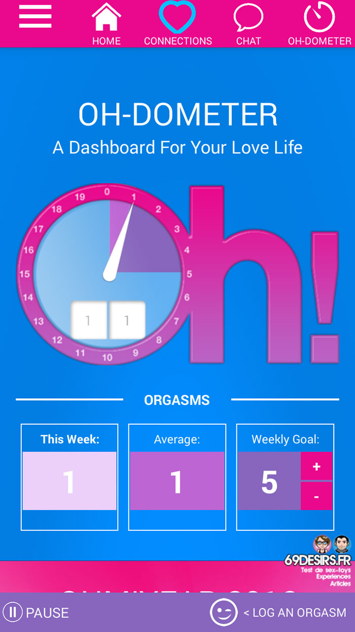 Ohmibod bluemotion nex2 - remote app