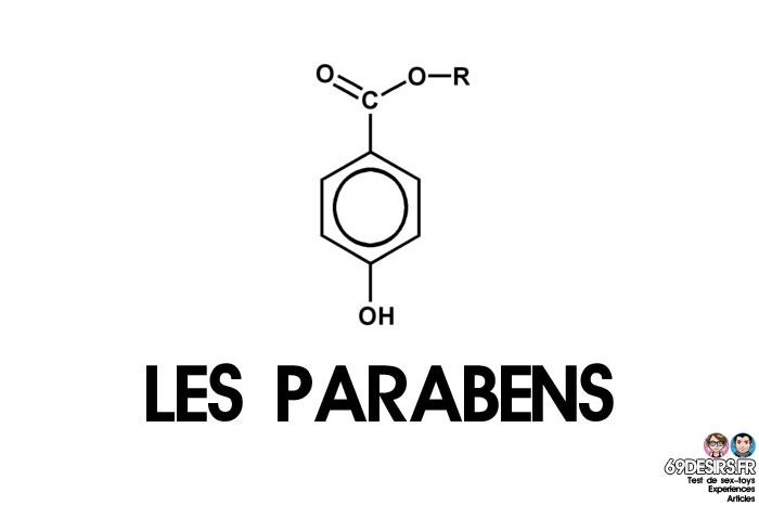 lubrifiants intimes et parabens