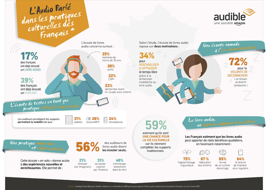 infographie audible - 1