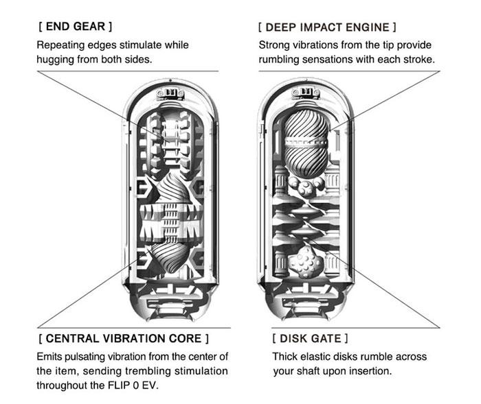 tenga flip zero electronic vibration - gaine