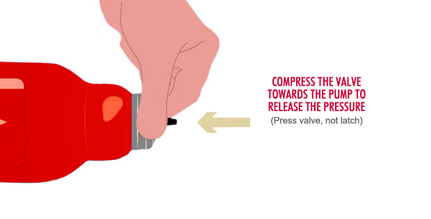 bathmate hydromax x30 - relachement pression