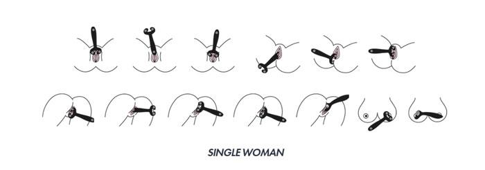 utilisation femme seule