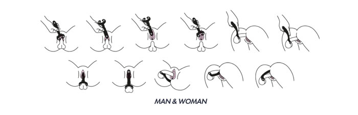 utilisation femme et homme