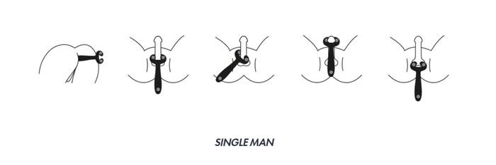 utilisation homme seul