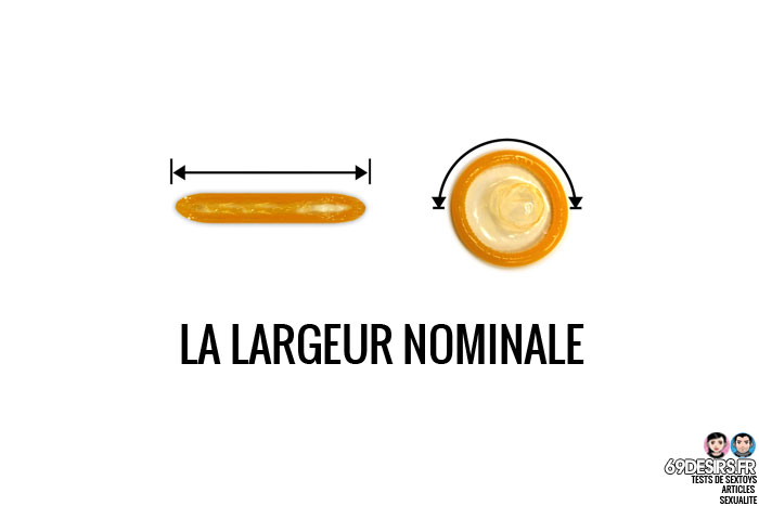 La largeur nominale
